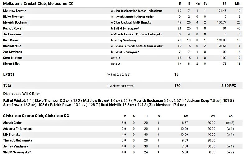 First innings.