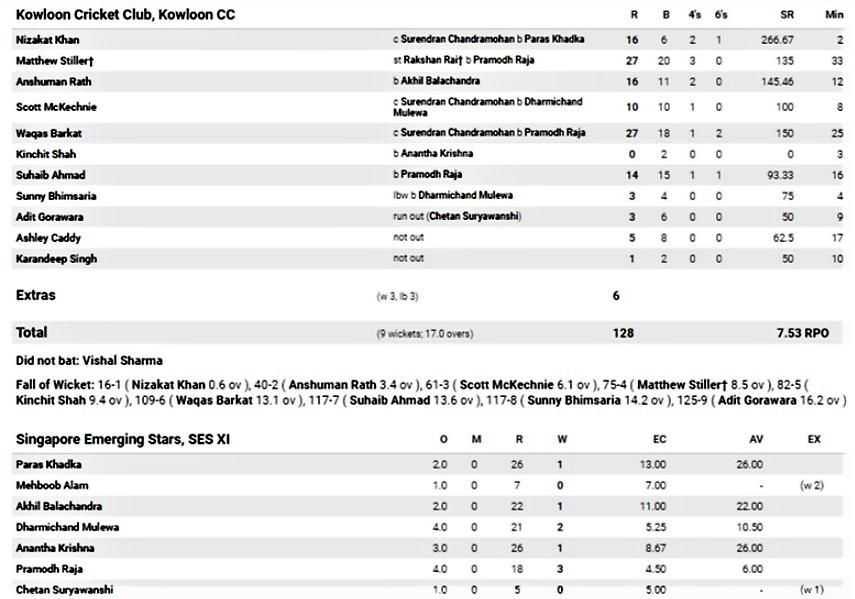 Second innings.
