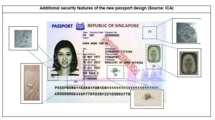 security features in new Singapore Passport