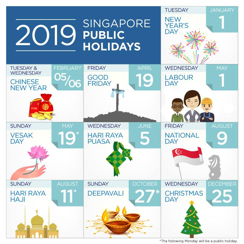 Ministry of Manpower (MOM) today released the list of Singapore's public holidays for 2019.