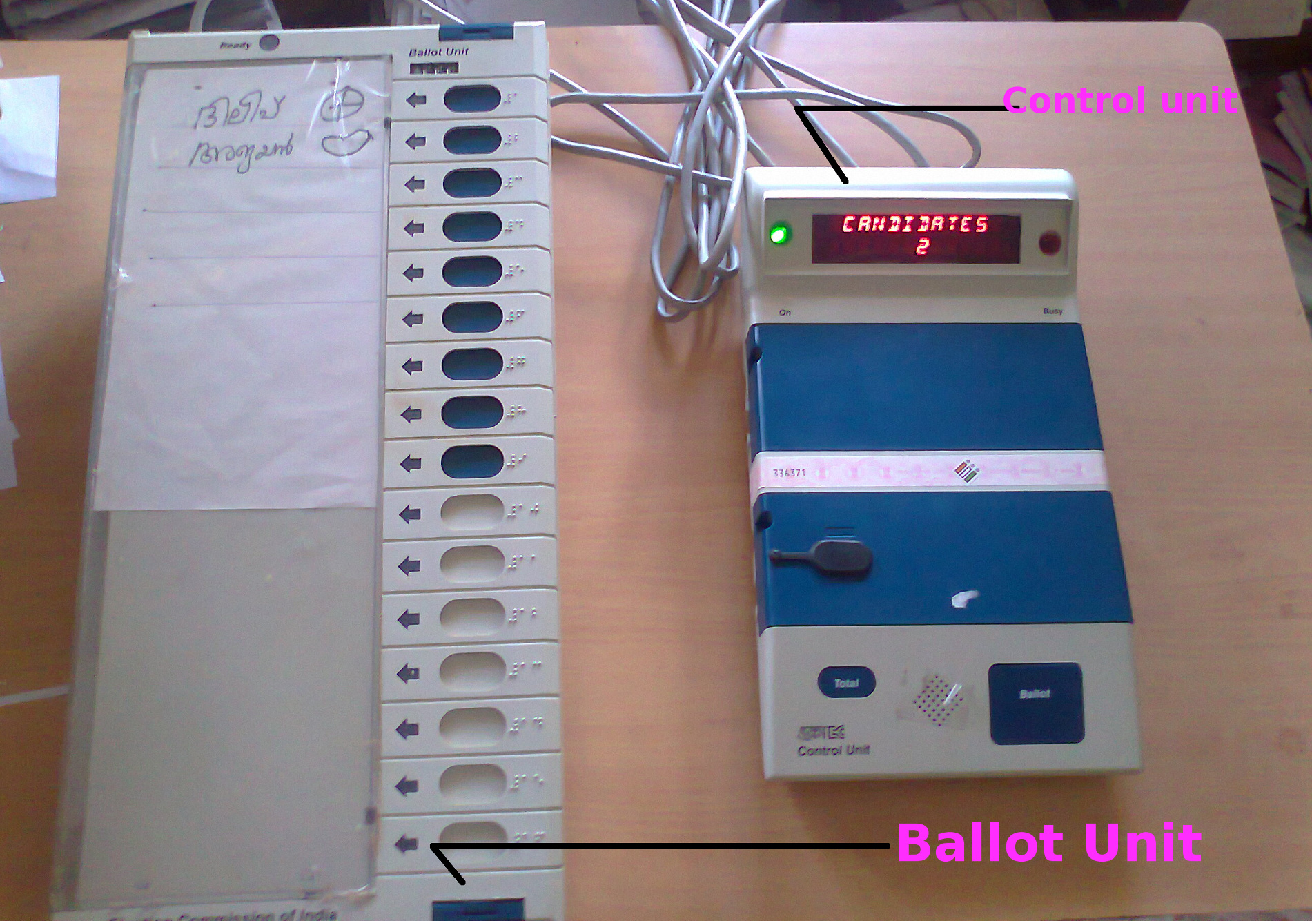 An EVM consists of a Control and Balloting Unit, connected by a cable.