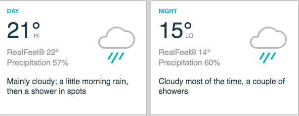 Manchester weather forecast for today. Photo courtesy: www.accuweather.com