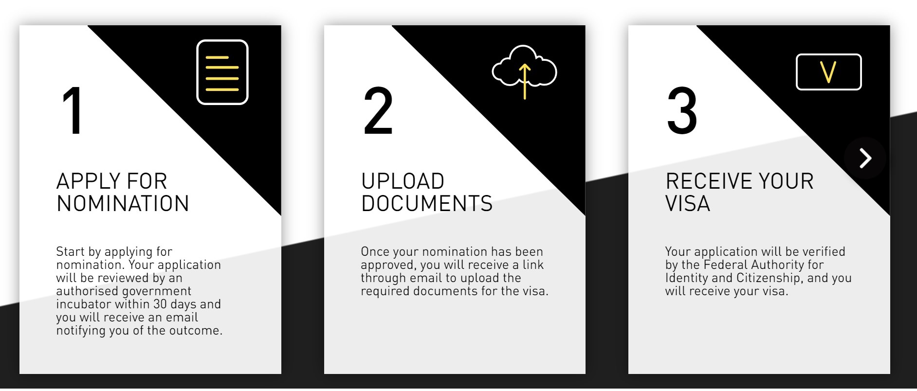 The website for the Gold Card Visa application has been kept simple with a user-friendly interface and provides answers to some frequently asked questions. Photo Courtesy: Screenshot, UAE Golden Visa website
