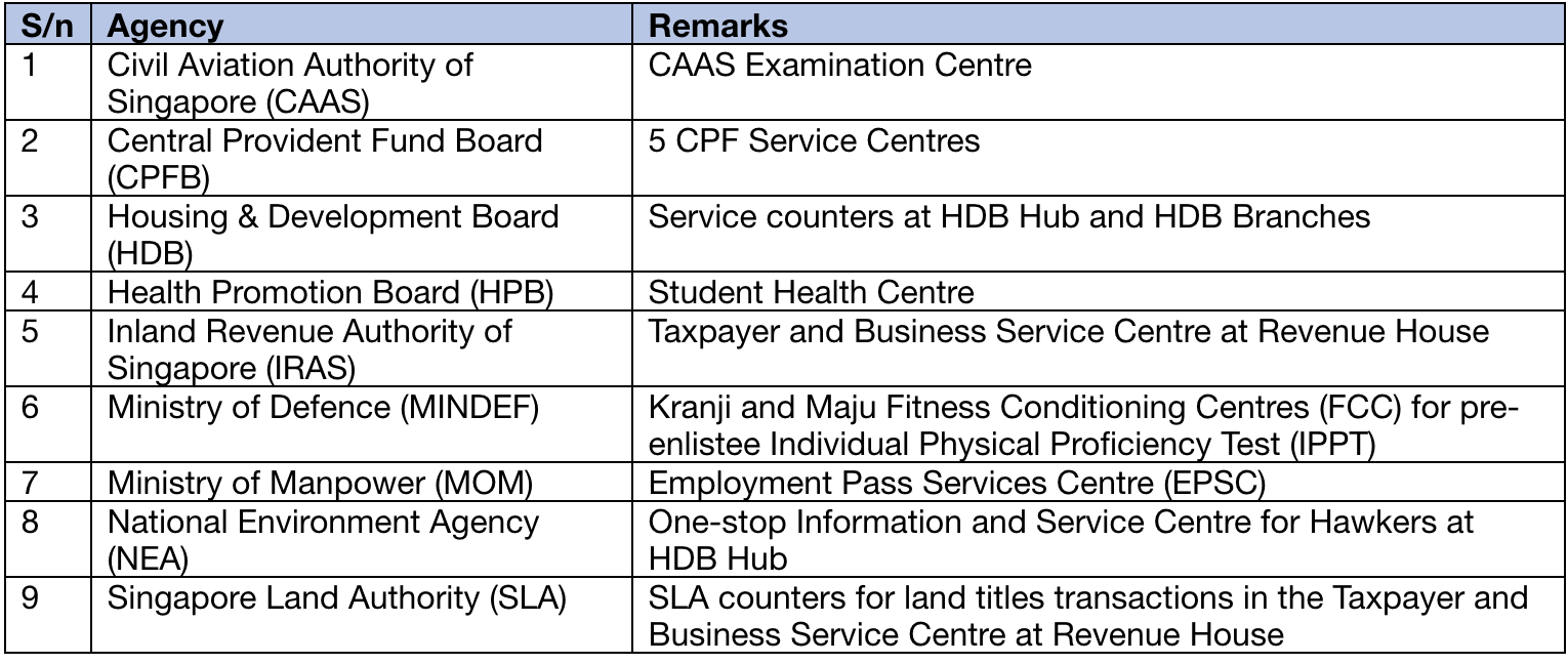 Public Service Centres that were closed and will resume by appointments only.